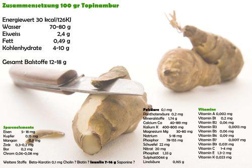 Kartoffel Kcal topinambur nährwertangaben und inhaltsstoffe